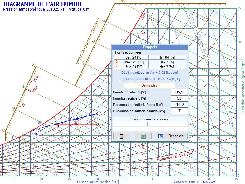 logiciel diagramme psychrométrique